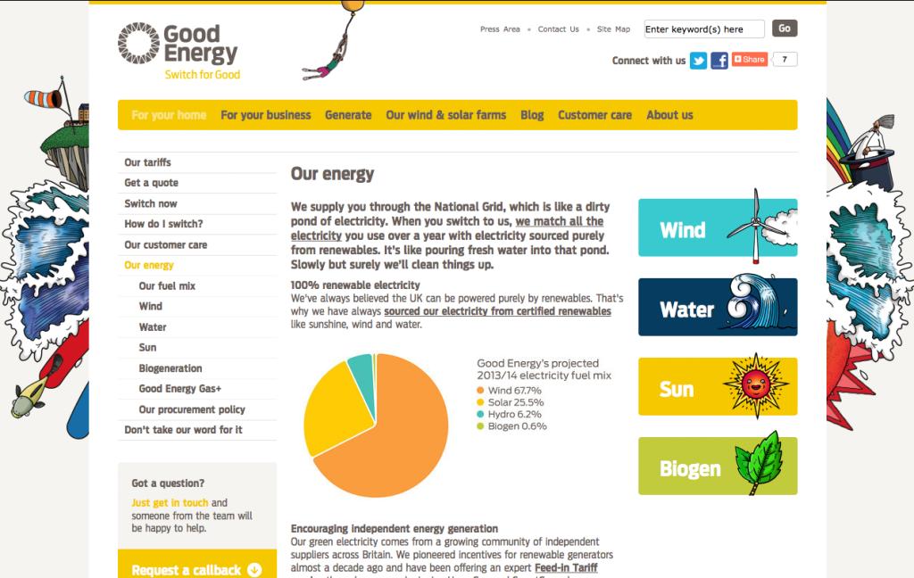 Good Energy website screenshot