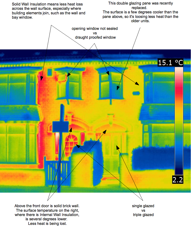 Thermal Image graphic